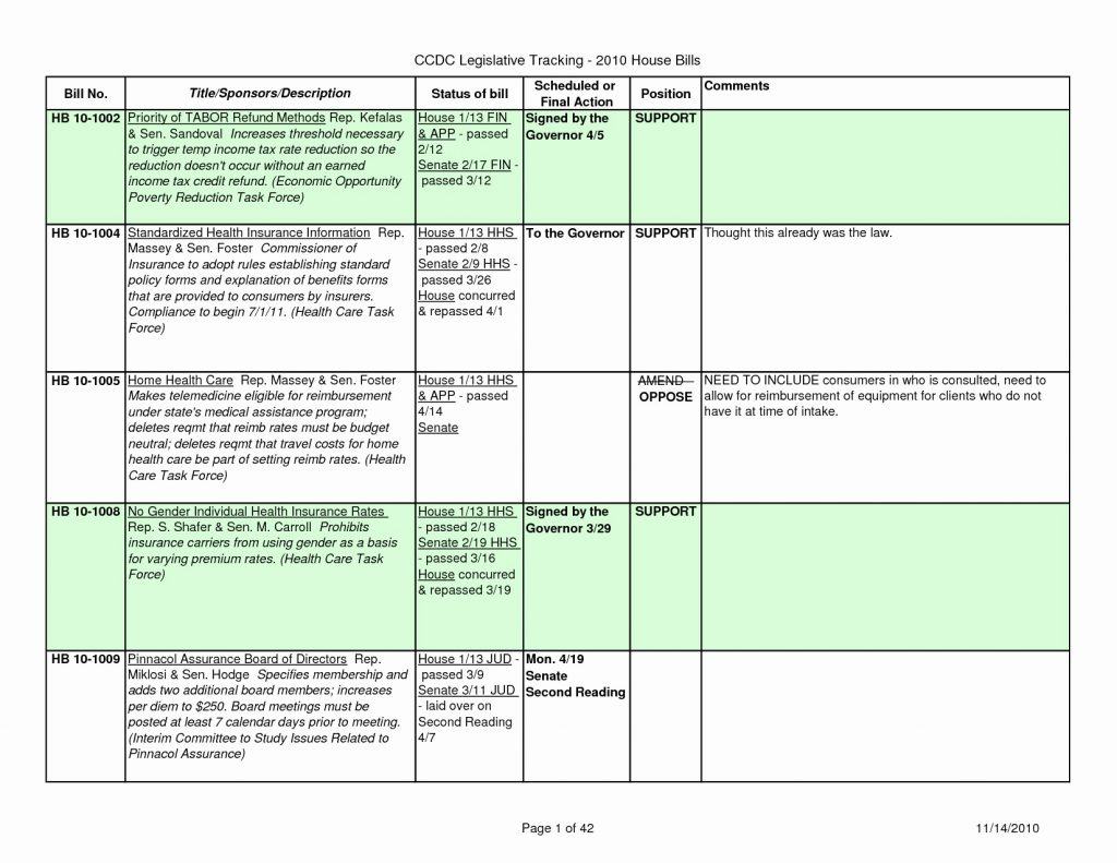 College Application Tracking Spreadsheet For Permeet