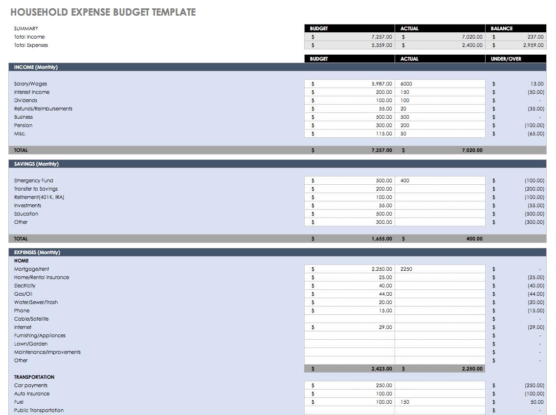 College Student Expenses Spreadsheet Spreadsheet Downloa