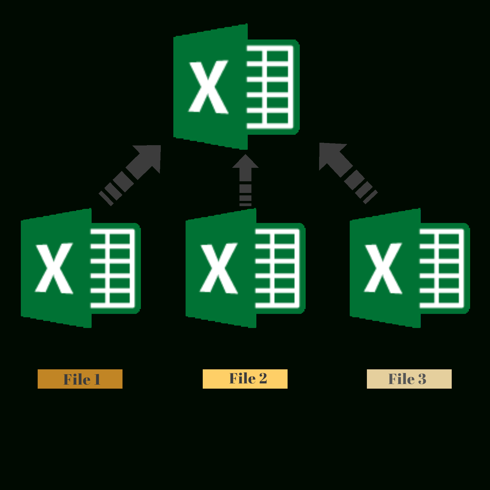 Combine Excel Spreadsheets Into One File Throughout Excel