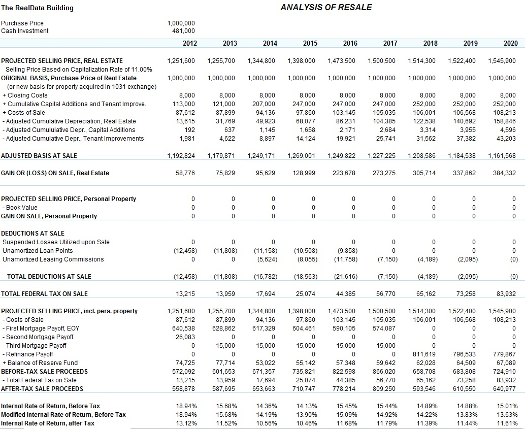 Commercial Real Estate Leaseysis Spreadsheet