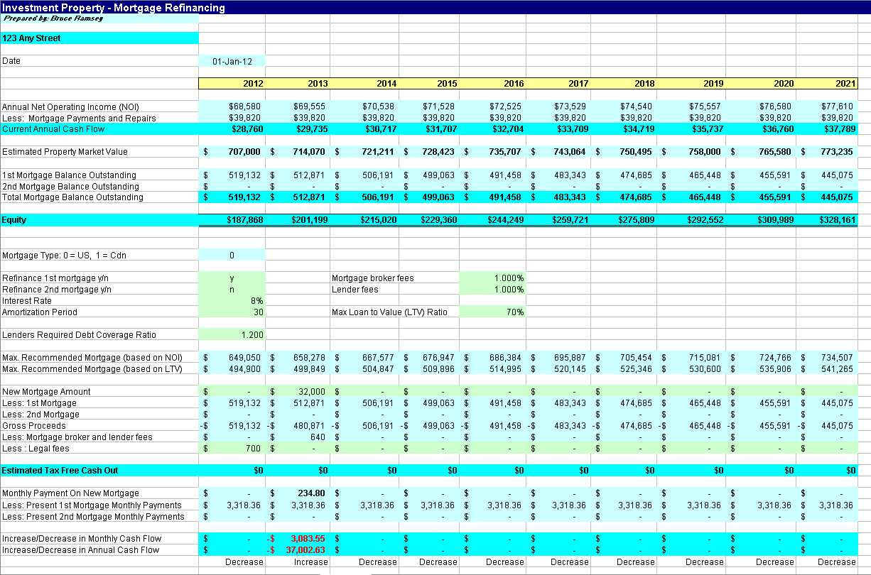 Commercial Real Estate Spreadsheet Db Excel