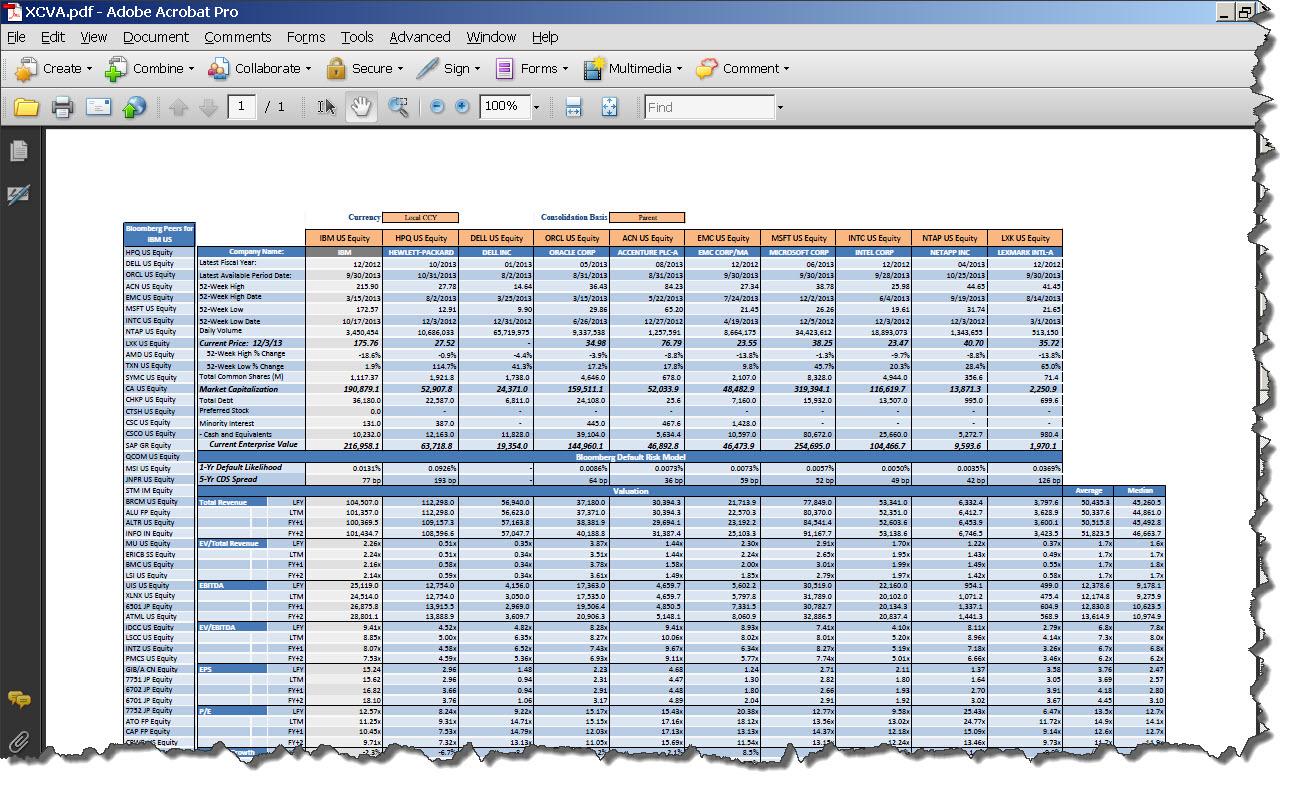 Compensationysis Spreadsheet Spreadsheet Downloa