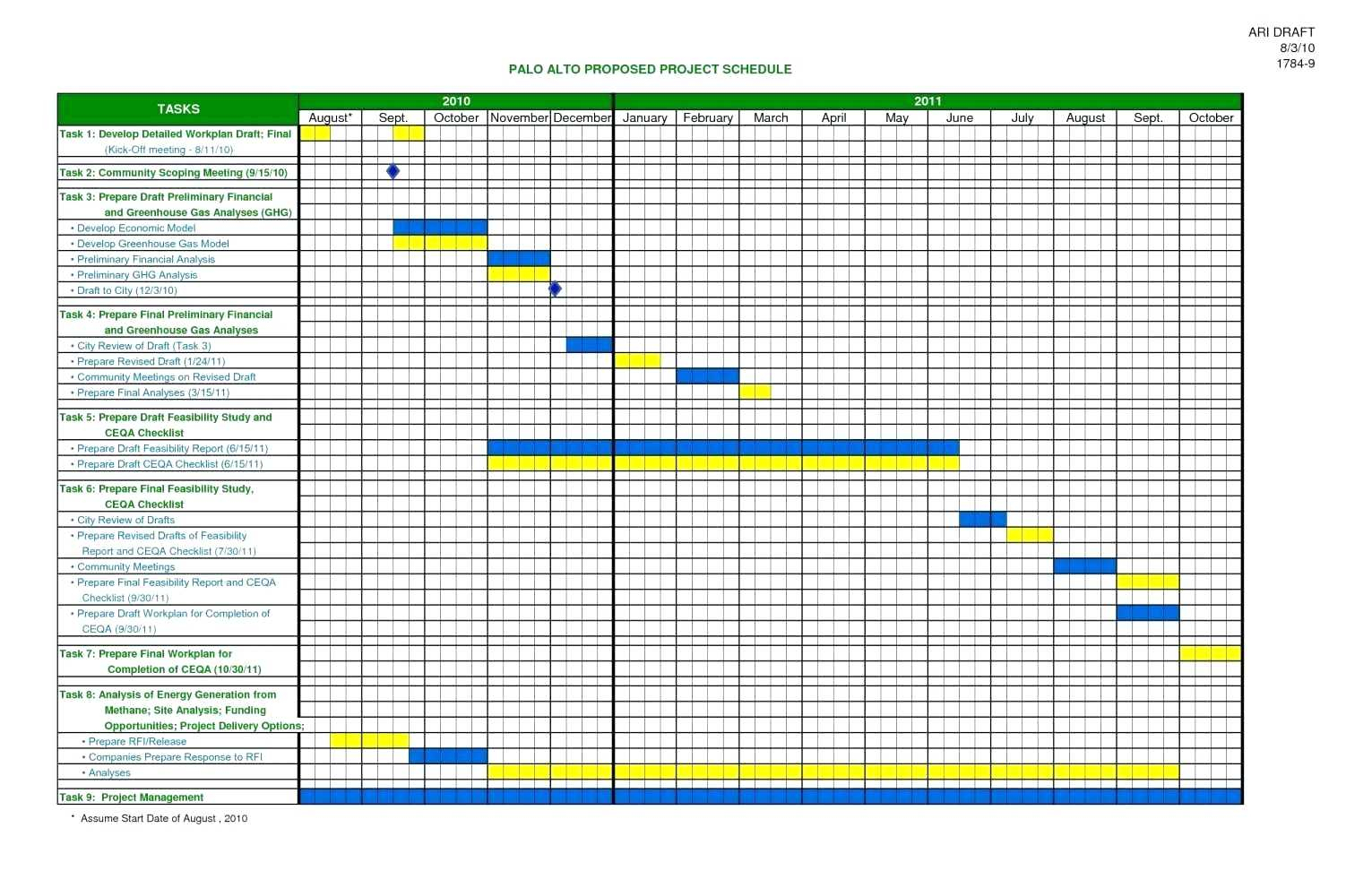 Construction Project Tracking Spreadsheet Spreadsheet
