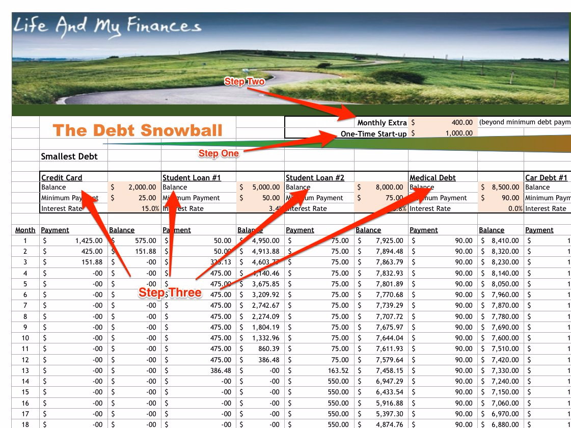 Credit Snowball Spreadsheet With Regard To Debt Payoff