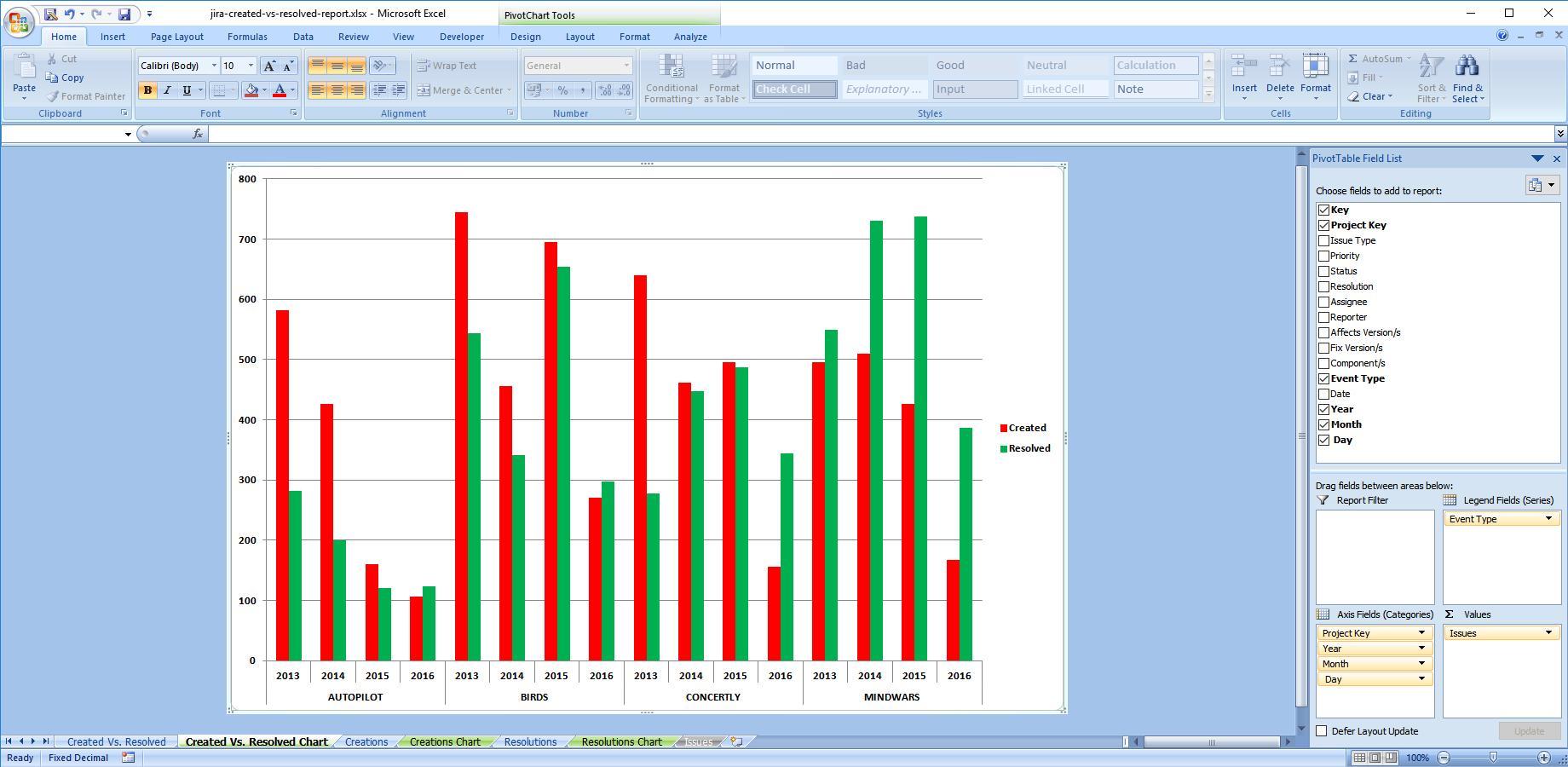 Custom Excel Spreadsheet Creation For Better Excel