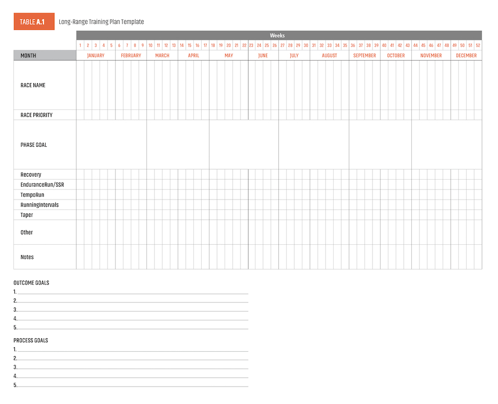 Cycling Training Plan Spreadsheet Google Spreadshee