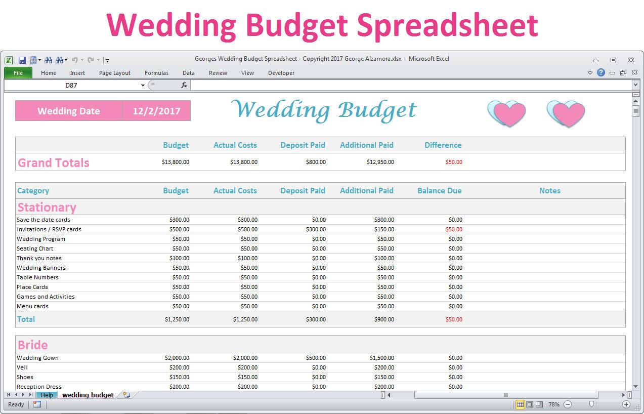 Detailed Wedding Budget Spreadsheet Intended For Wedding