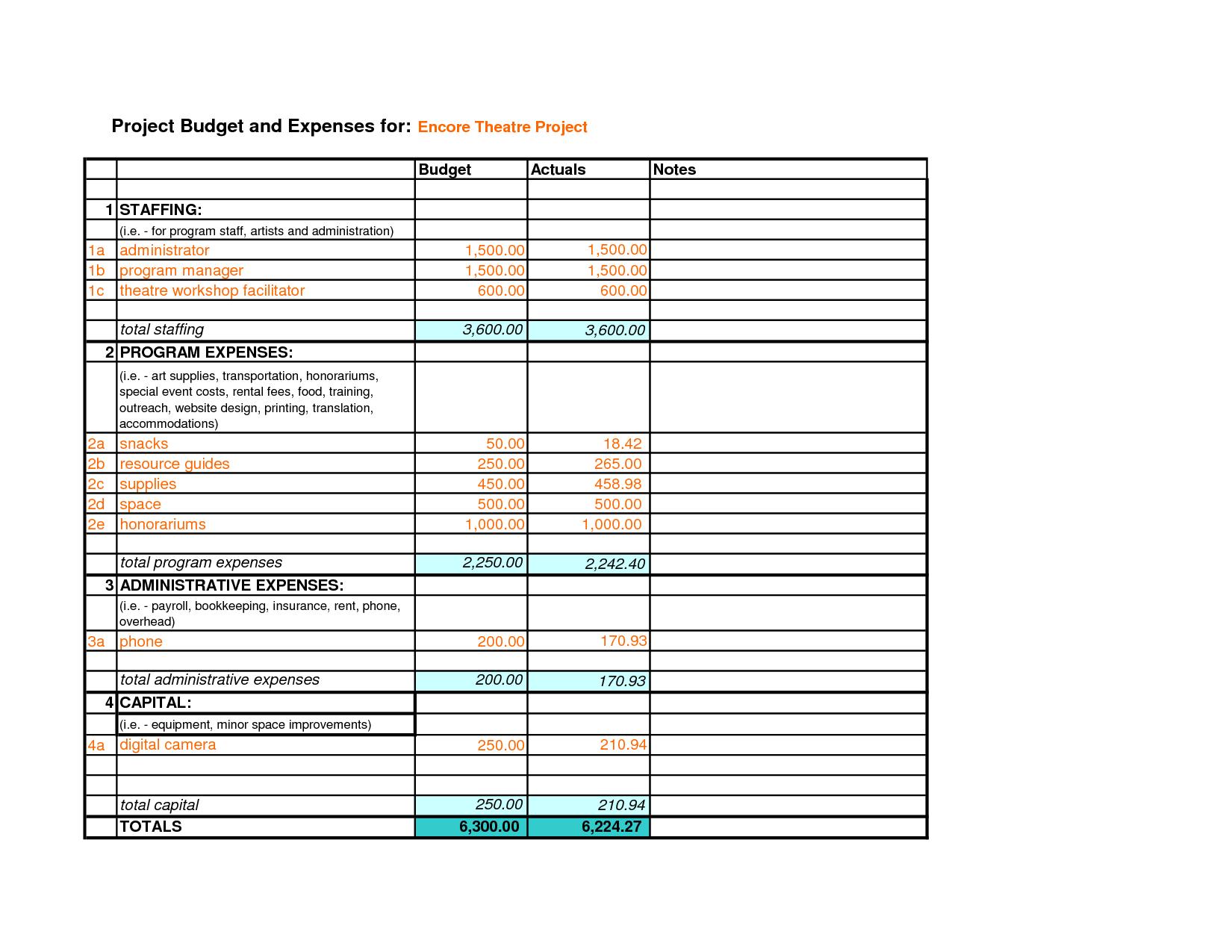 Detailed Wedding Budget Spreadsheet Throughout Design A