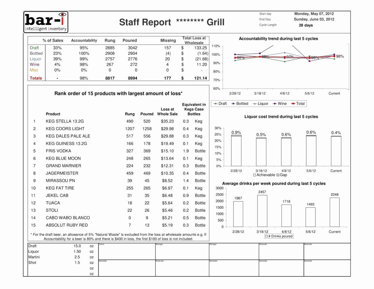 Donation Value Guide Spreadsheet Printable Spreadshee