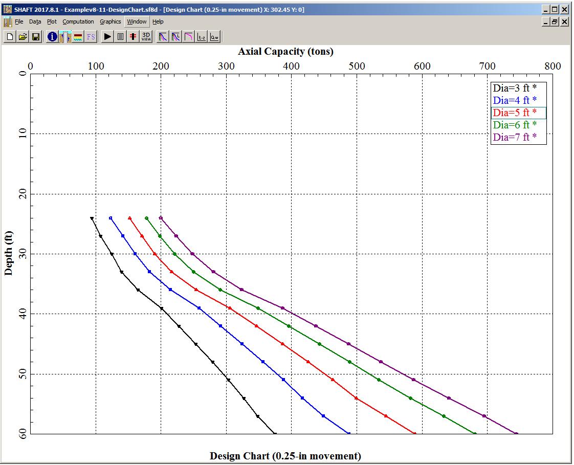 Drilled Shaft Design Spreadsheet Within Shaft Ensoft Inc