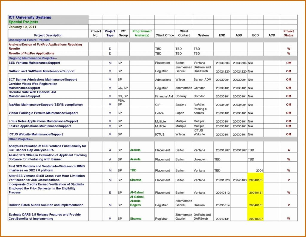 Email Excel Spreadsheet In Email Marketing Tracking Spreadsheet With Campaign Plus Excel Db