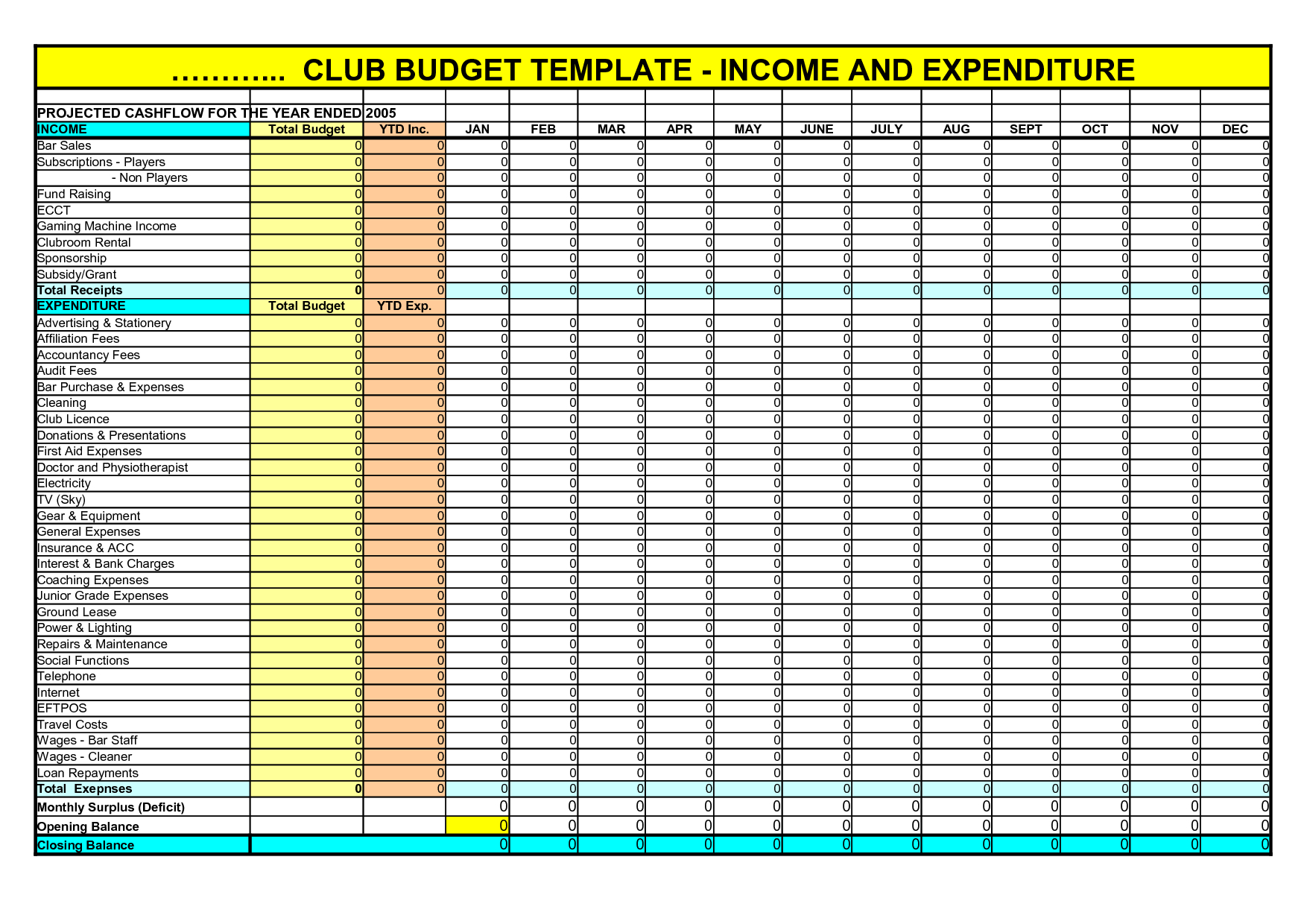 Employee Budget Spreadsheet Spreadshee Employee