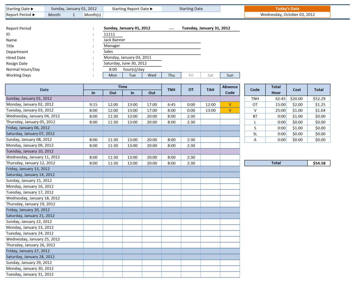 Employee Production Tracking Spreadsheet