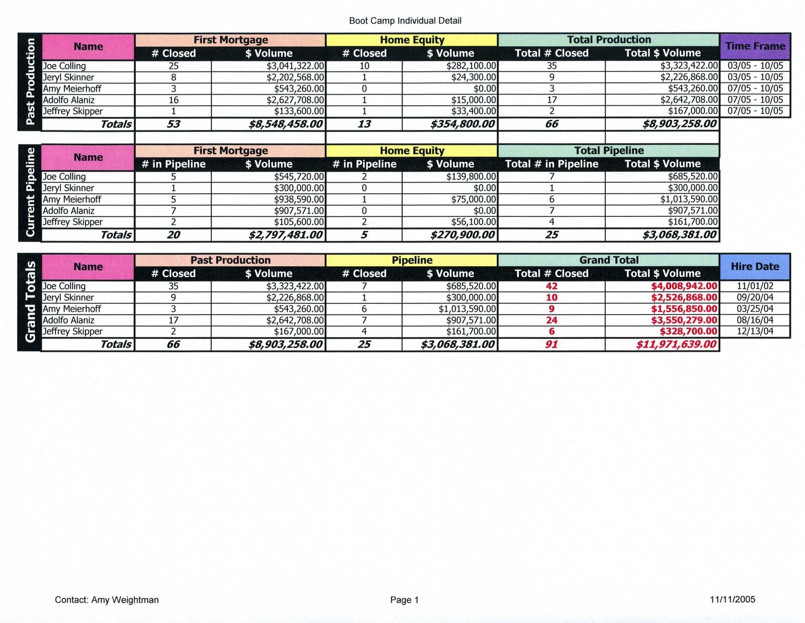 Employee Pto Tracking Excel Spreadsheet Spreadsheet