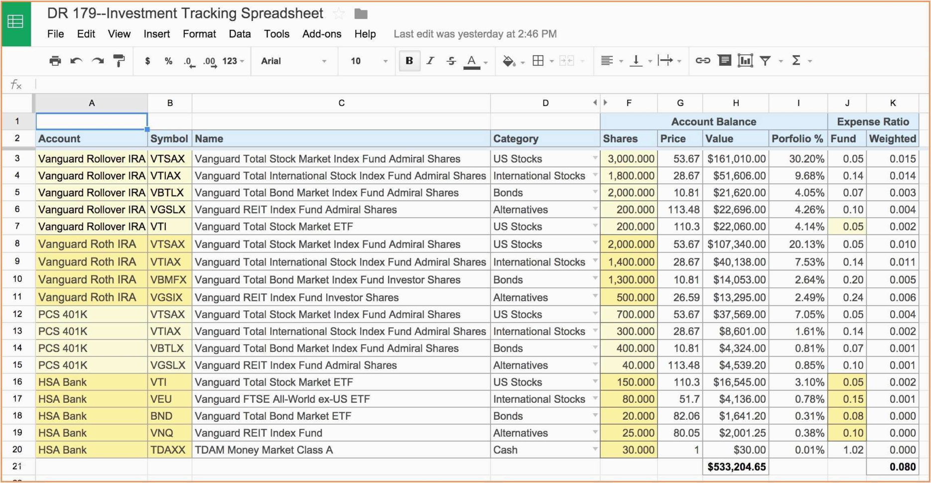 Employee Stock Option Tracking Spreadsheet Intended For