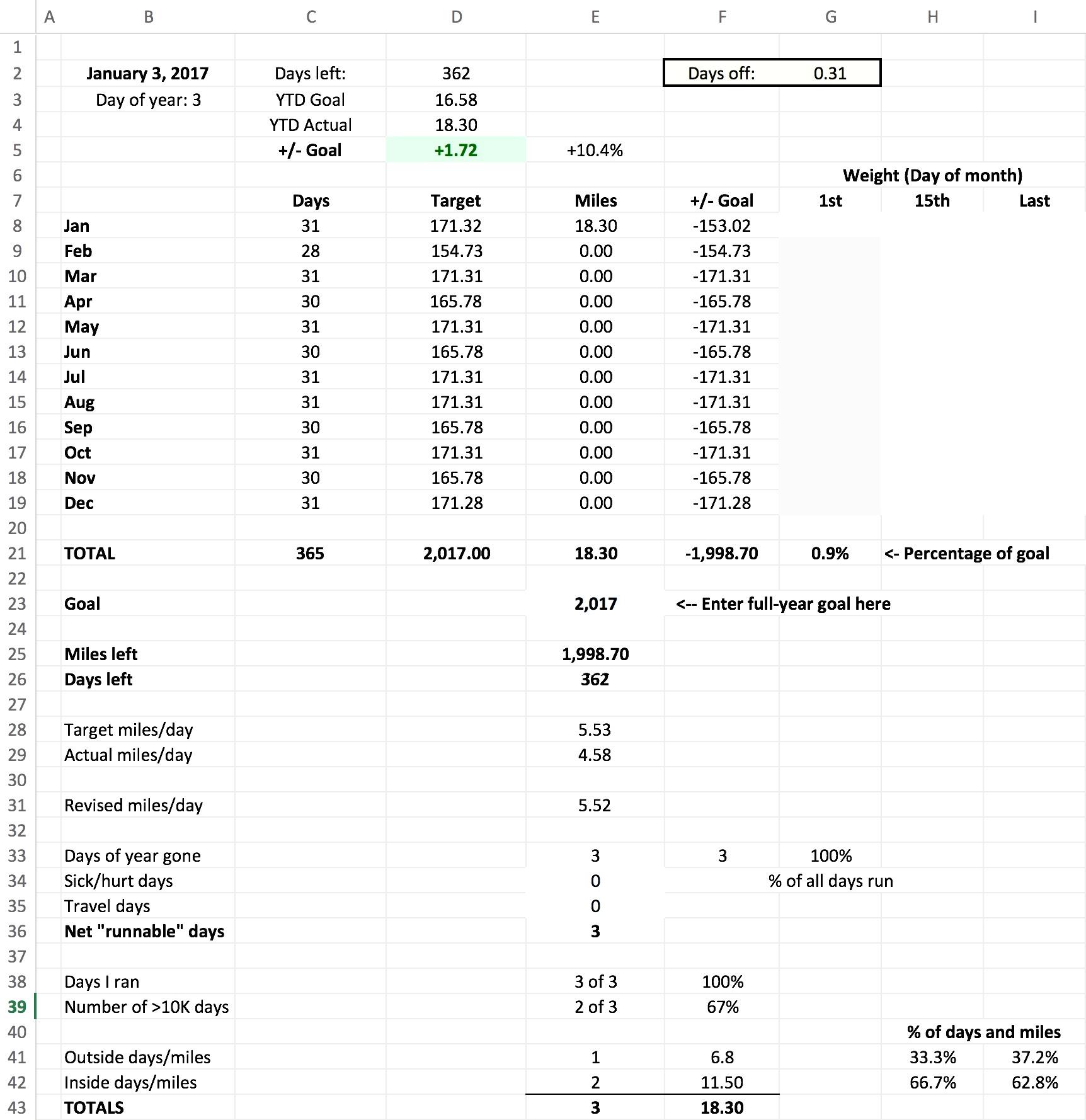 Estate Executor Spreadsheet Spreadsheet Downloa Estate Executor Spreadsheet Estate Executor