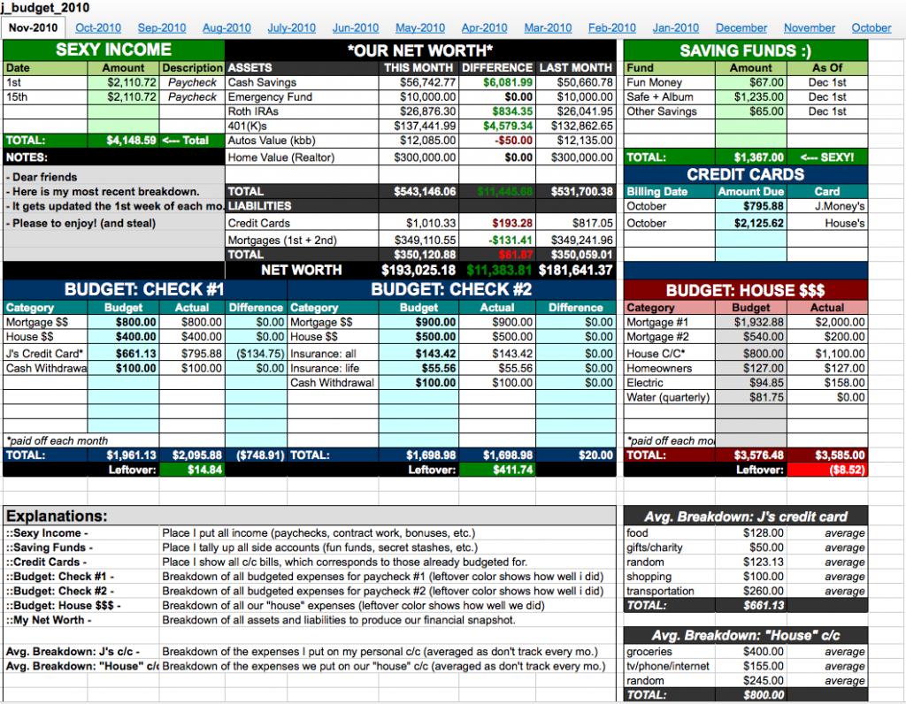 Every Dollar Budget Spreadsheet Spreadshee Every