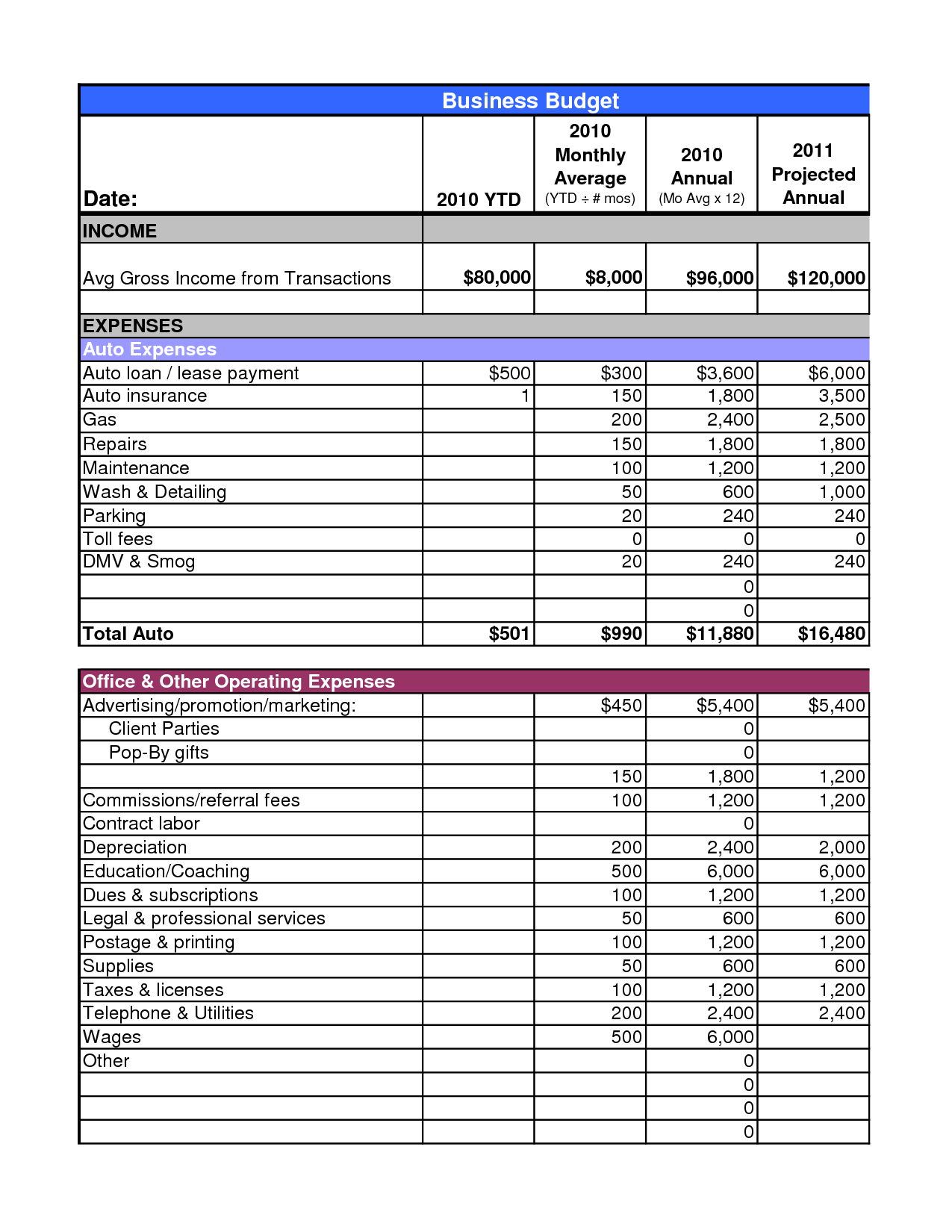 Example Of Business Budget Spreadsheet Spreadshee Example Of Business Budget Spreadsheet