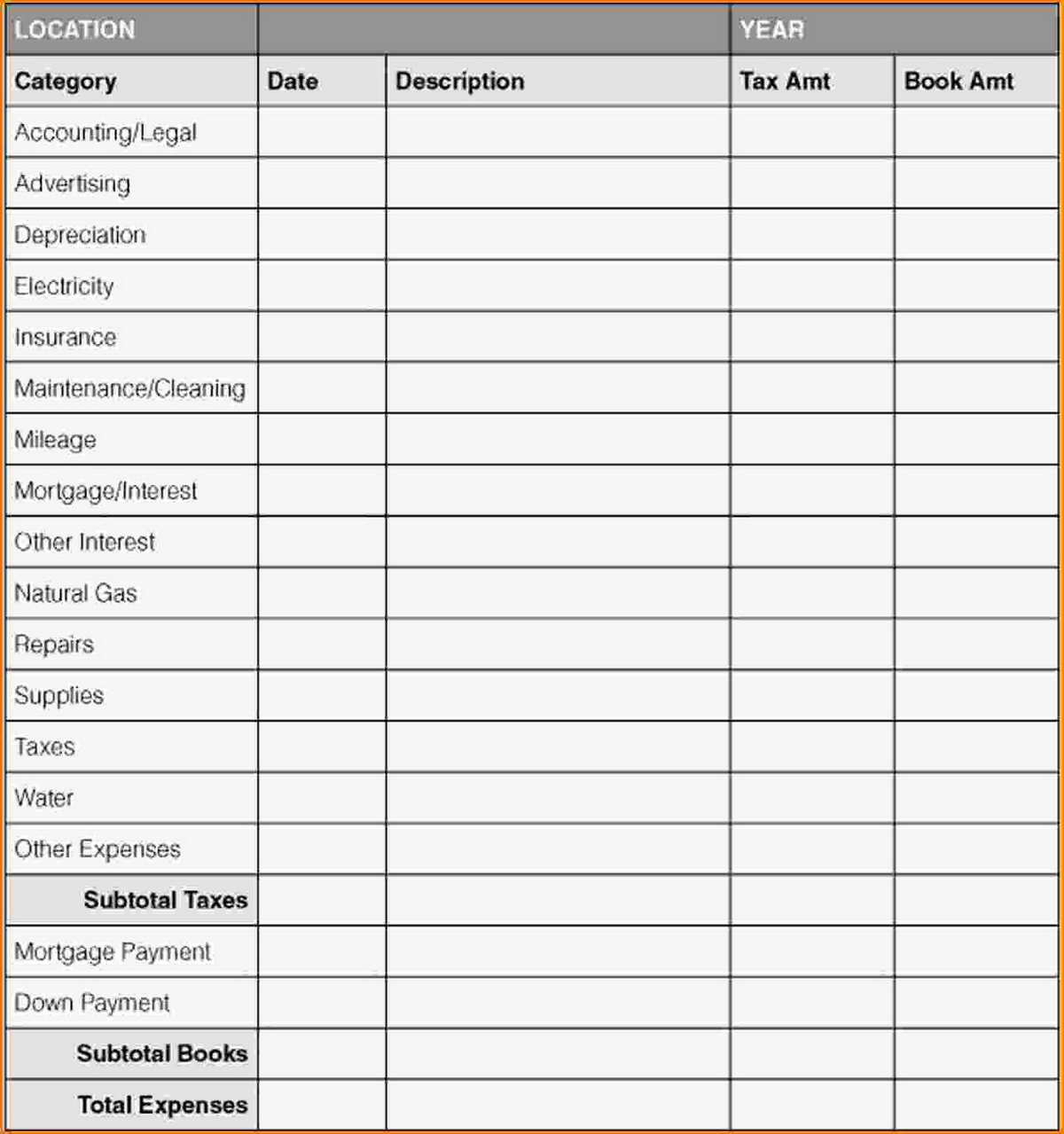 Examples Of Business Expenses Spreadsheets Spreadsheet