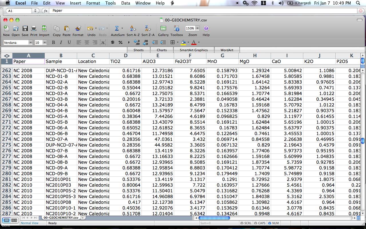 Excel Spreadsheet Data Spreadshee Excel Spreadsheet