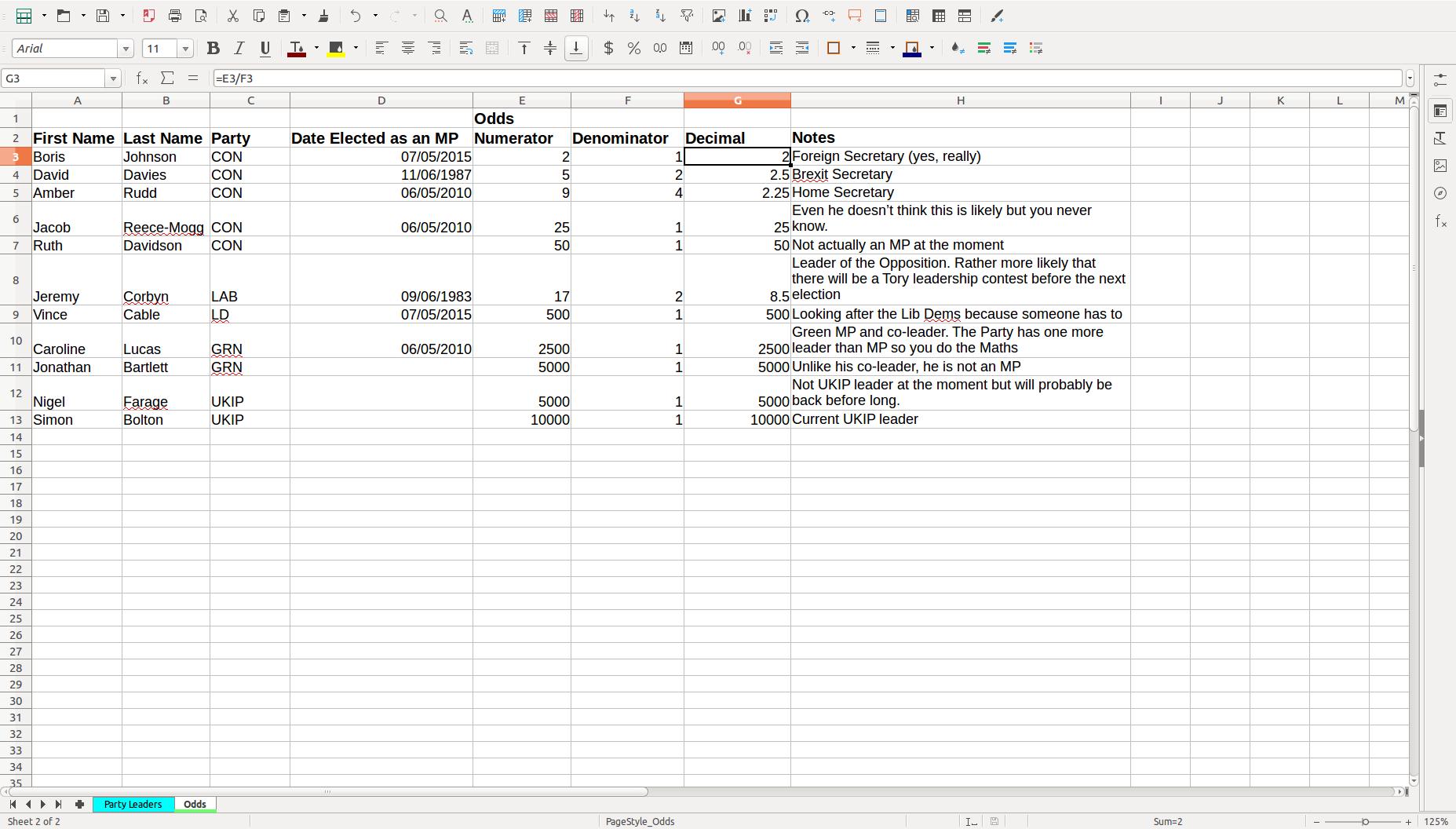 Excel Spreadsheet Database Spreadsheet Downloa excel