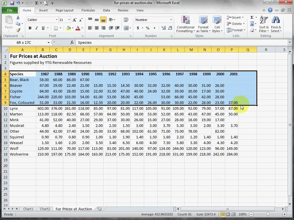 Excel Spreadsheet Exercises For Beginners In Practice