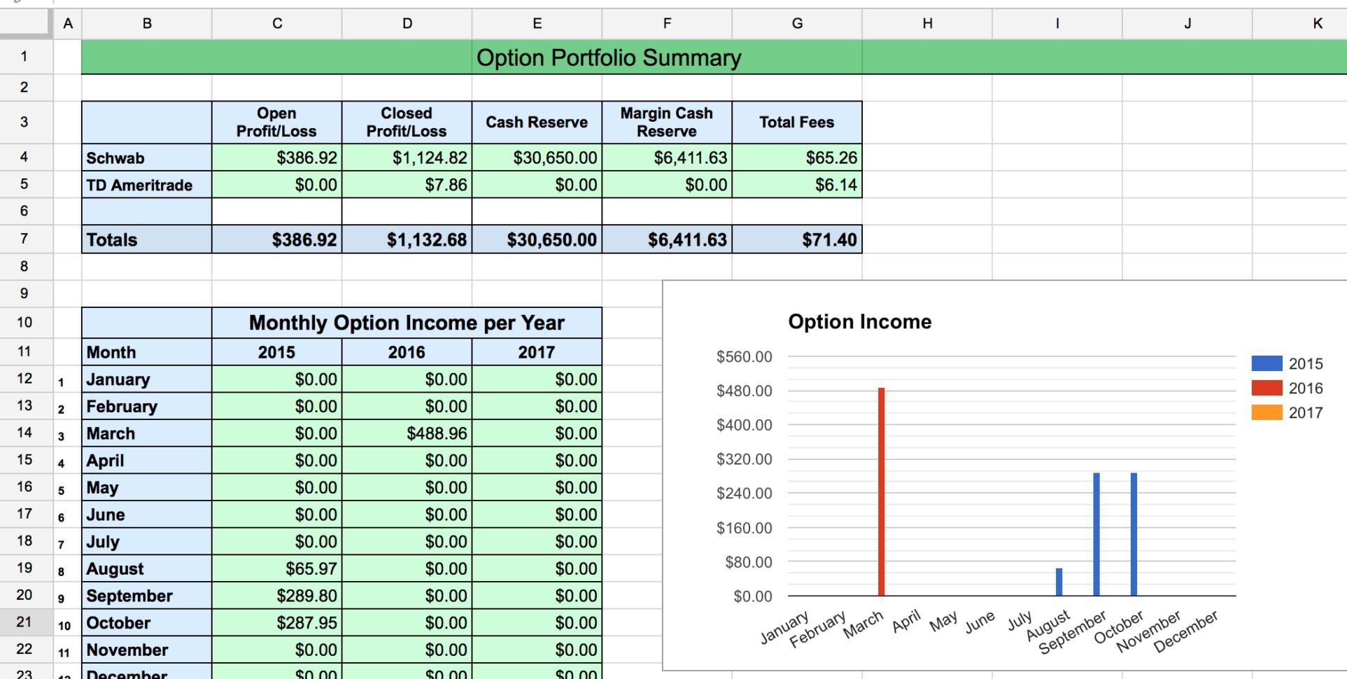 Excel Spreadsheet For Option Trading