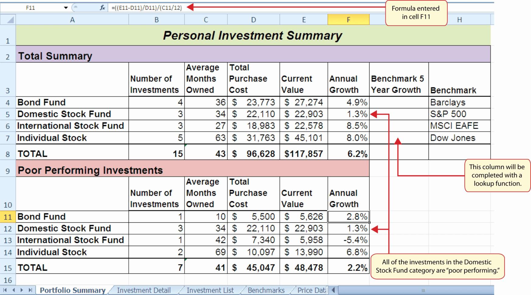 Excel Spreadsheet For Shares Portfolio For Investment