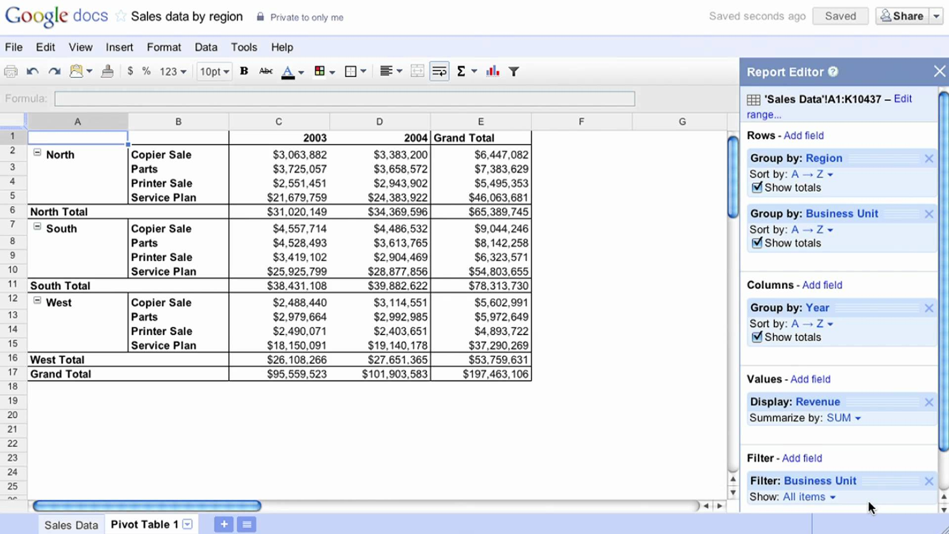 Excel Spreadsheet Pivot Table With Excel Spreadsheet Pivot