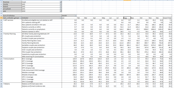Excel Spreadsheet Practice Pivot Tables Google Spreadshee