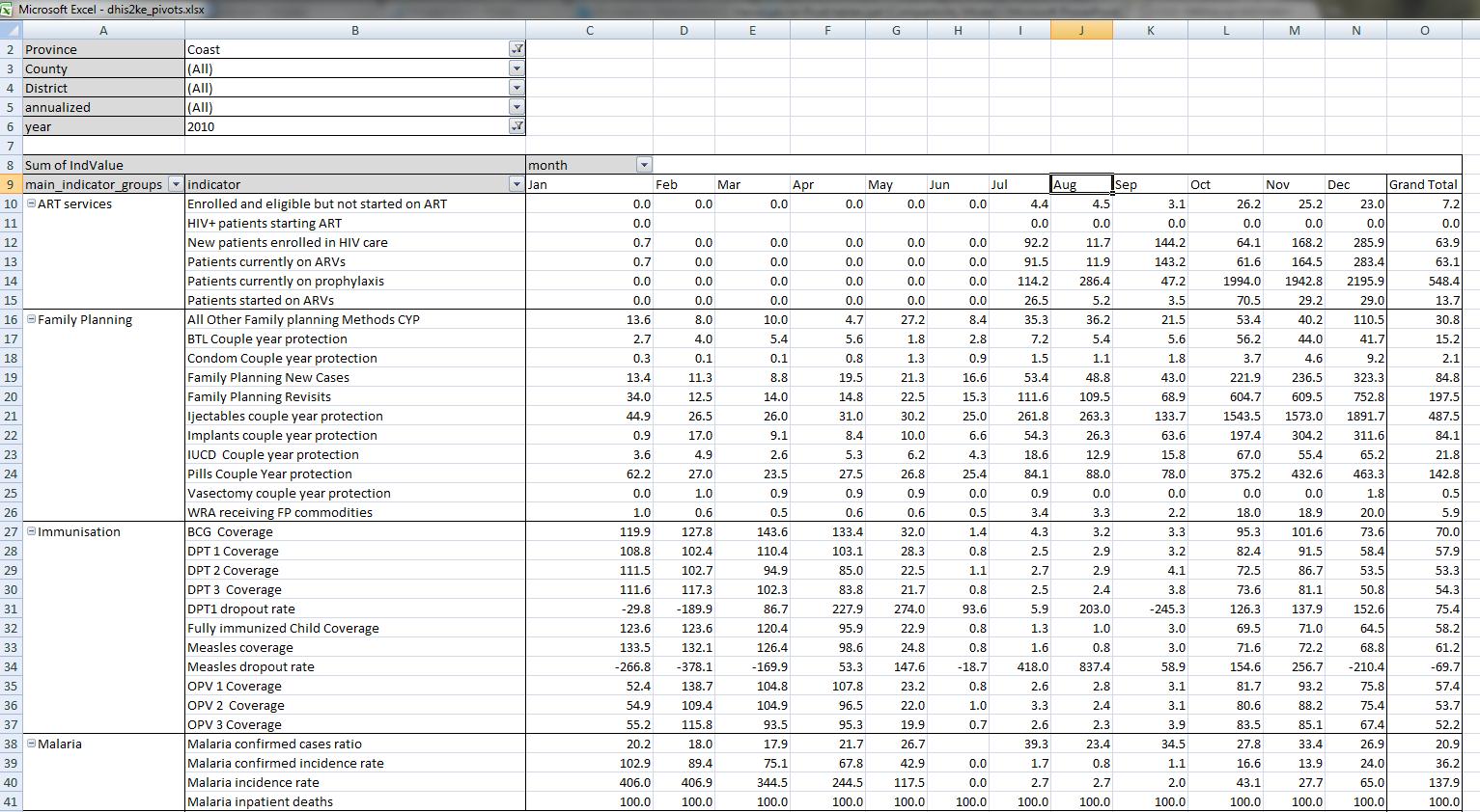 Excel Spreadsheet Practice Pivot Tables Db Excel