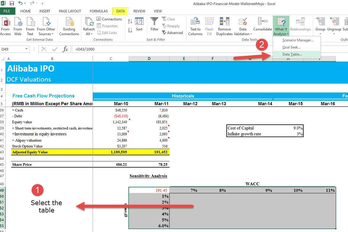 Excel Spreadsheet Stress Test Pertaining To Sensitivity