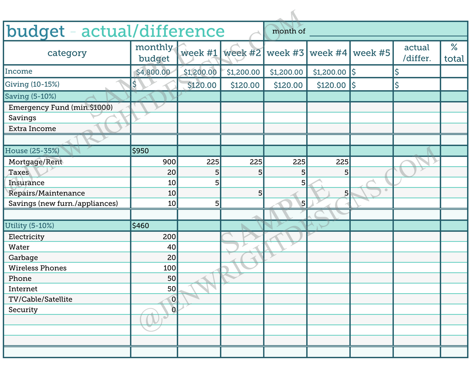 Spreadsheet Template Page 142 Saas Business Model
