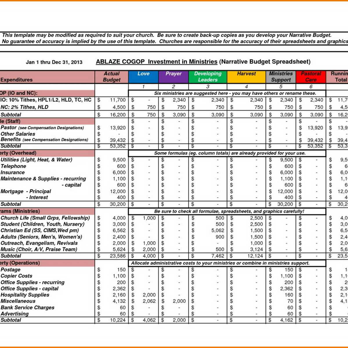 Farm Budget Spreadsheet In Business Expense Spreadsheet