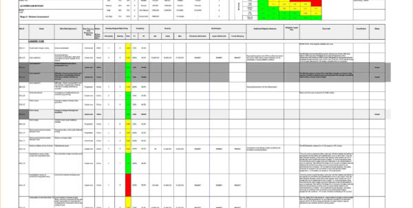 Fmea Spreadsheet Template Within Fmea Template Excel