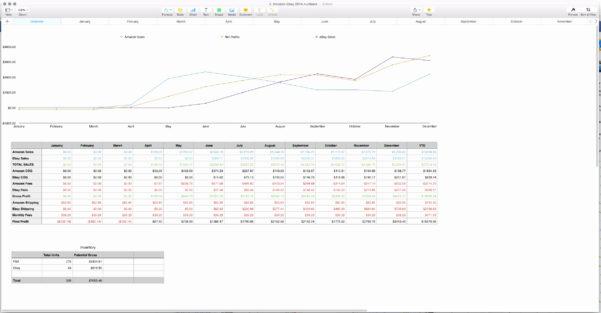 Fmla Leave Tracking Spreadsheet Spreadsheet Downloa fmla