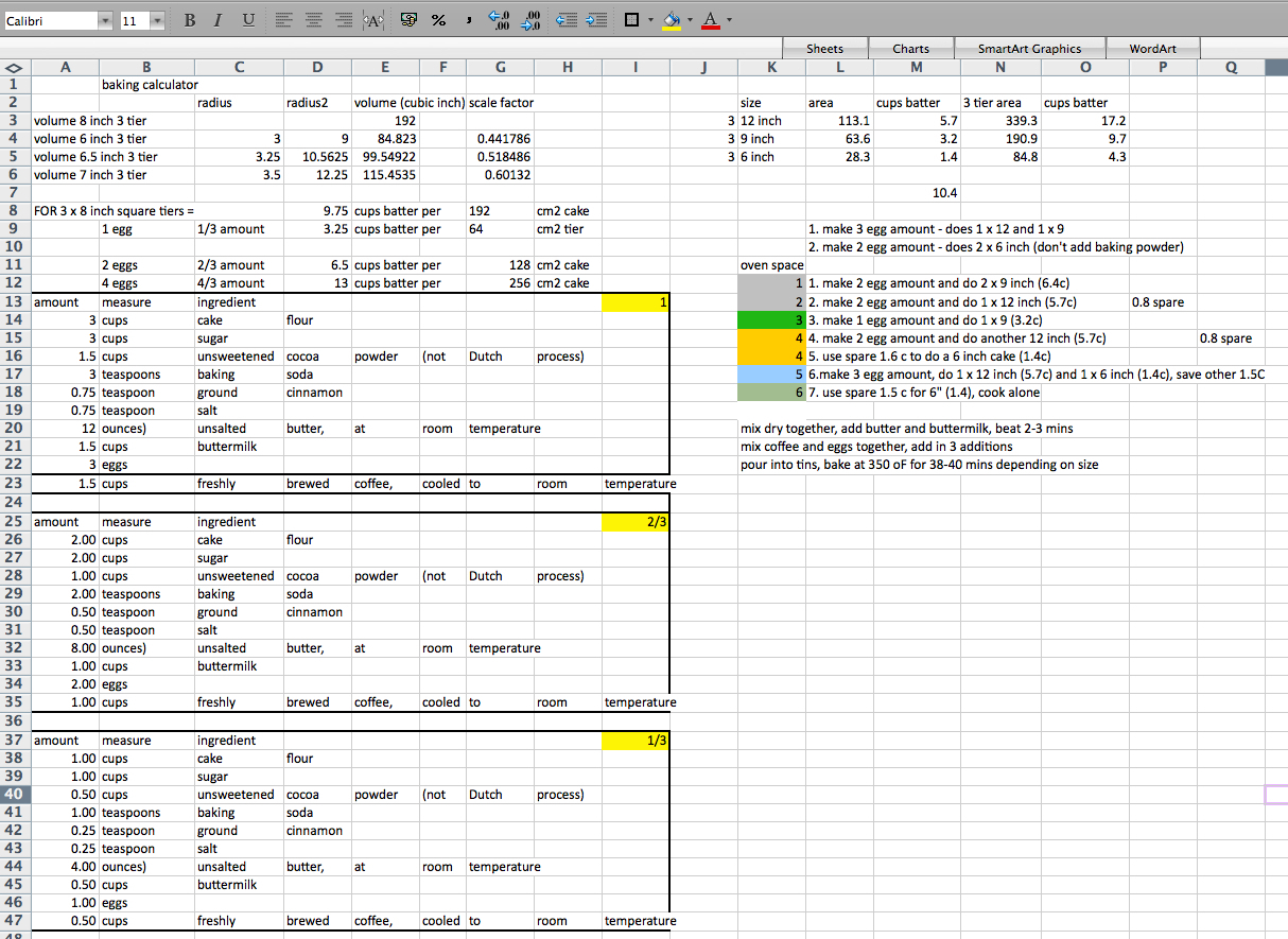 Example Of Spreadsheet Page 44 Profit Margin Calculator Excel Template Construction Project Cost