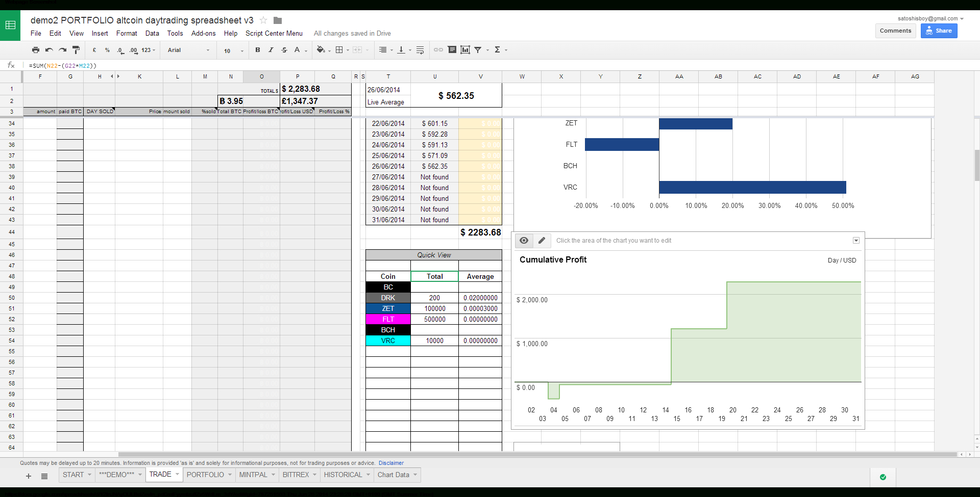 Forex Backtesting Spreadsheet Spreadsheet Downloa Forex