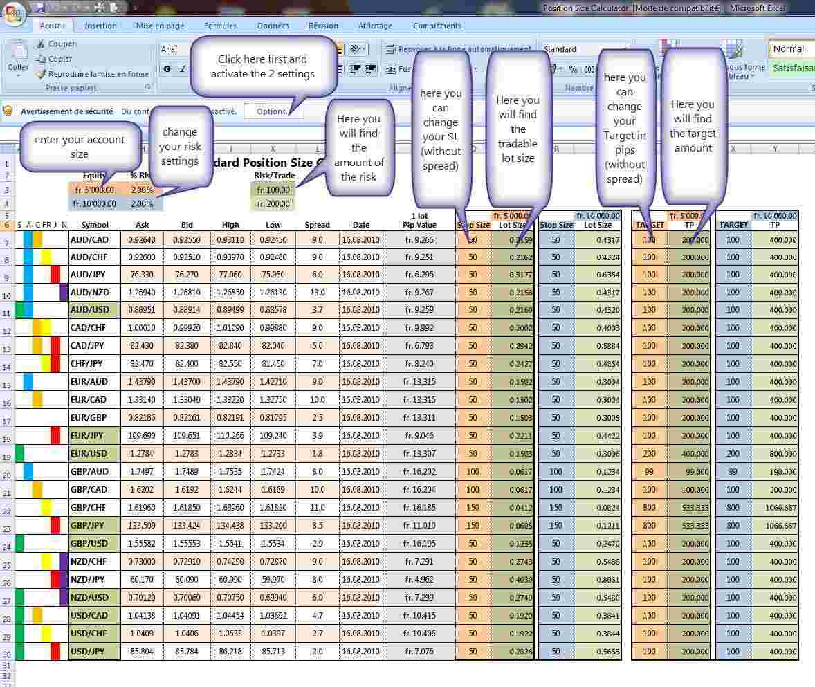 Forex Trading Journal Spreadsheet In Money Management