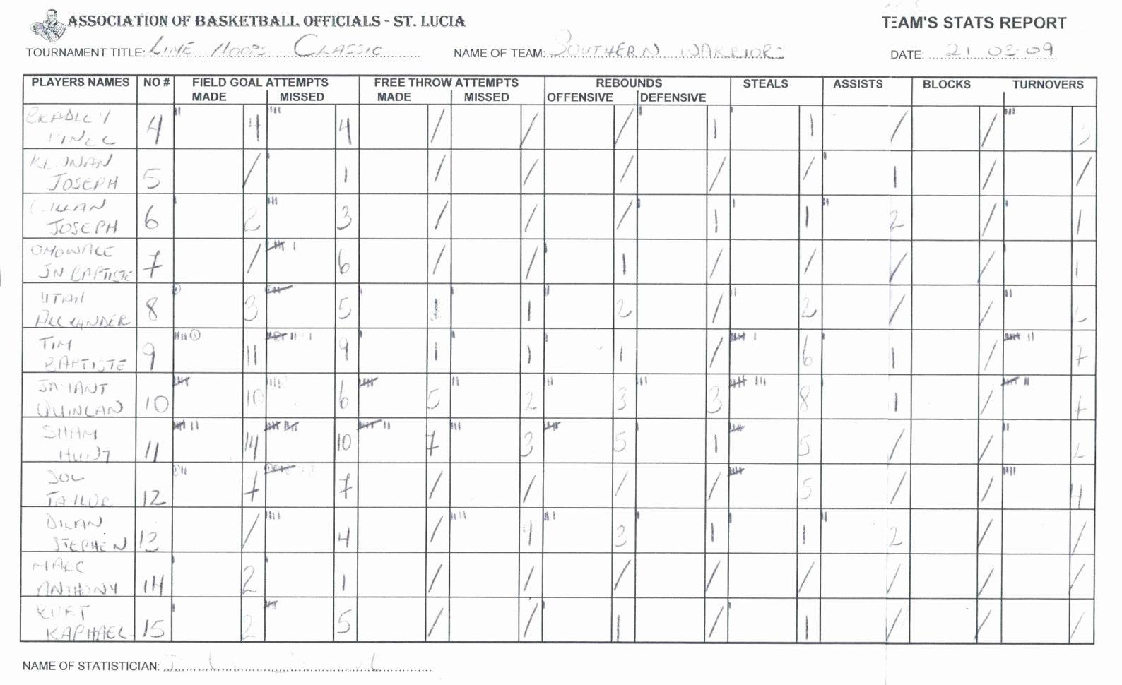 Free Baseball Stats Spreadsheet Google Spreadshee free