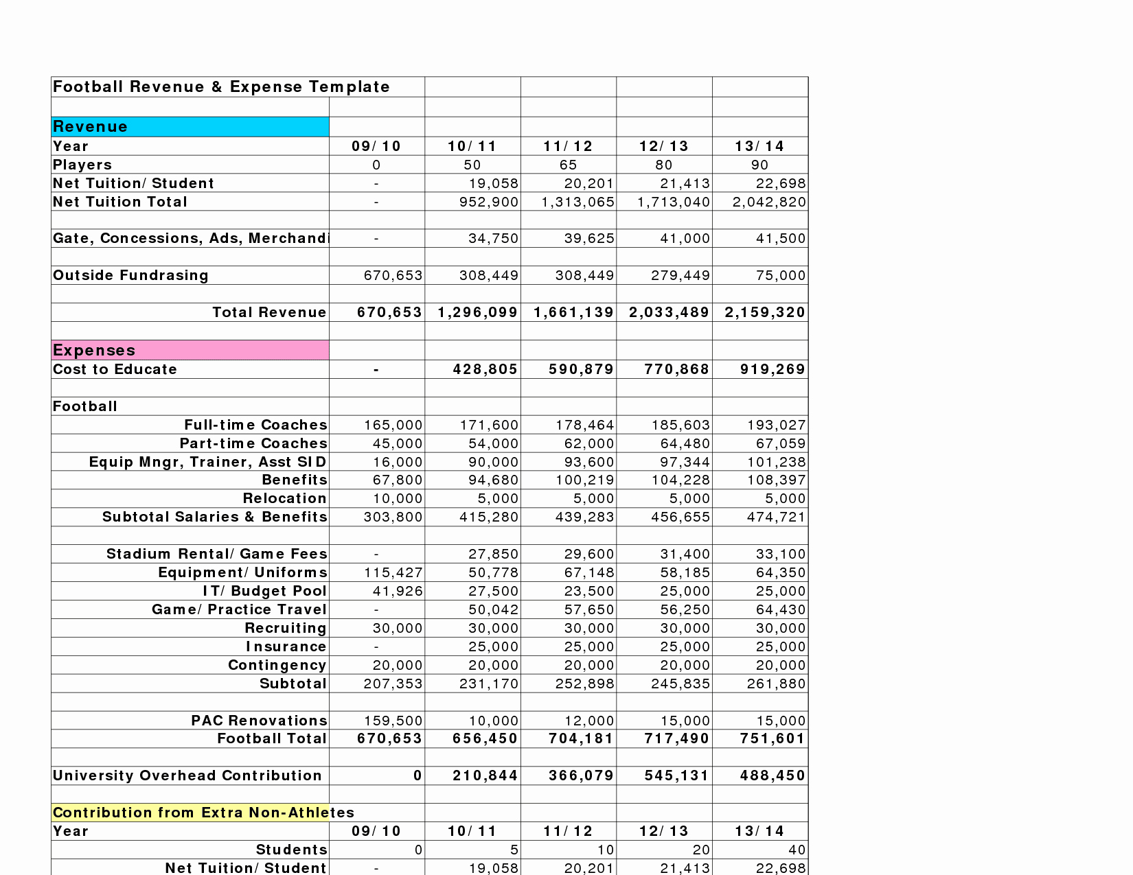 Free Church Accounting Excel Spreadsheet Throughout Free