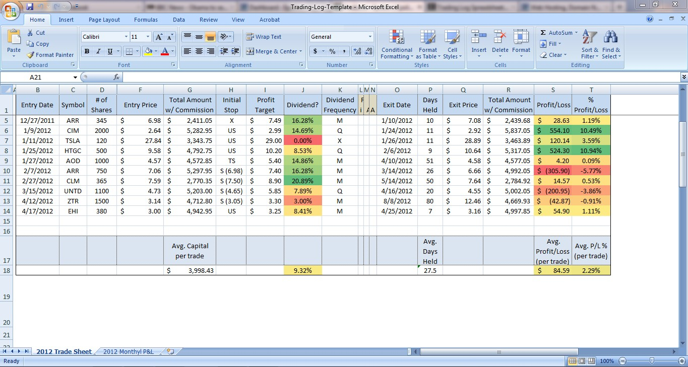 stock trading excel
