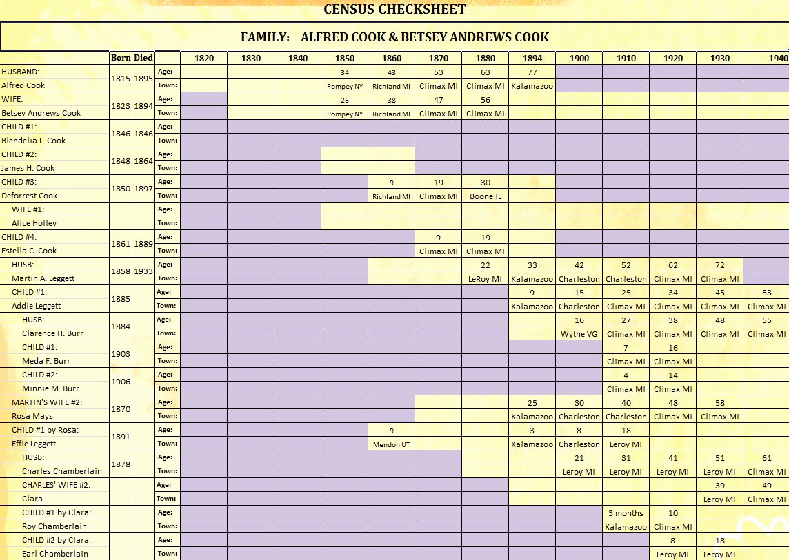 Genealogy Spreadsheet Template