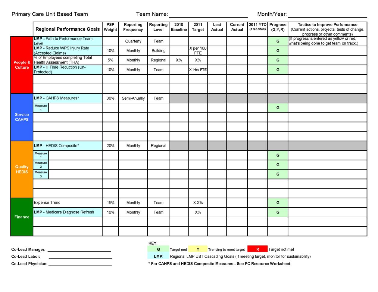 Goals Spreadsheet Intended For Ubt Goals Worksheet Labor