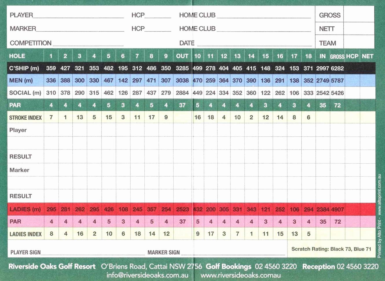 Golf Stats Spreadsheet Printable Spreadshee Golf Stats Sheet Pga Golf Stats Spreadsheet Golf