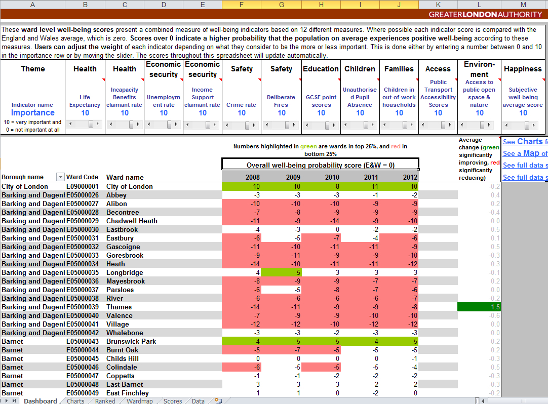 Health And Safety Excel Spreadsheet