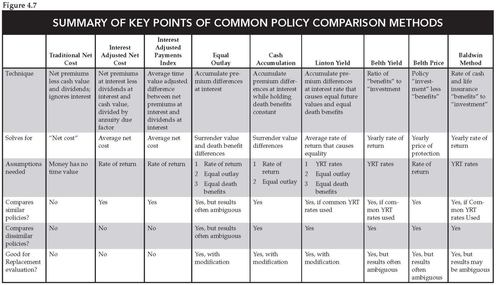 33 Comparing Health Insurance Plans Worksheet