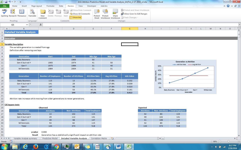 Excel Worksheet Greyed Out