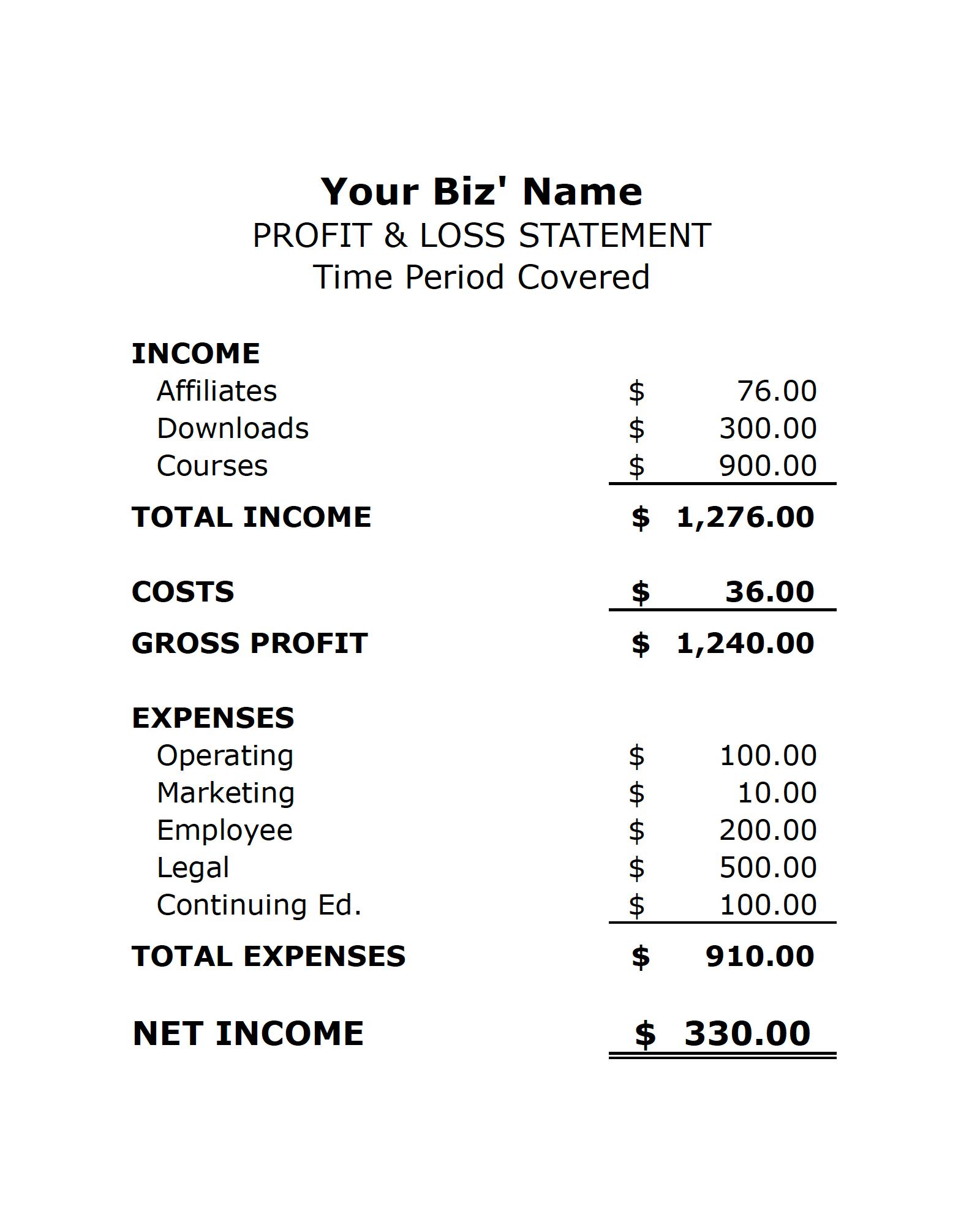 Simple Profit Loss Blank Worksheet