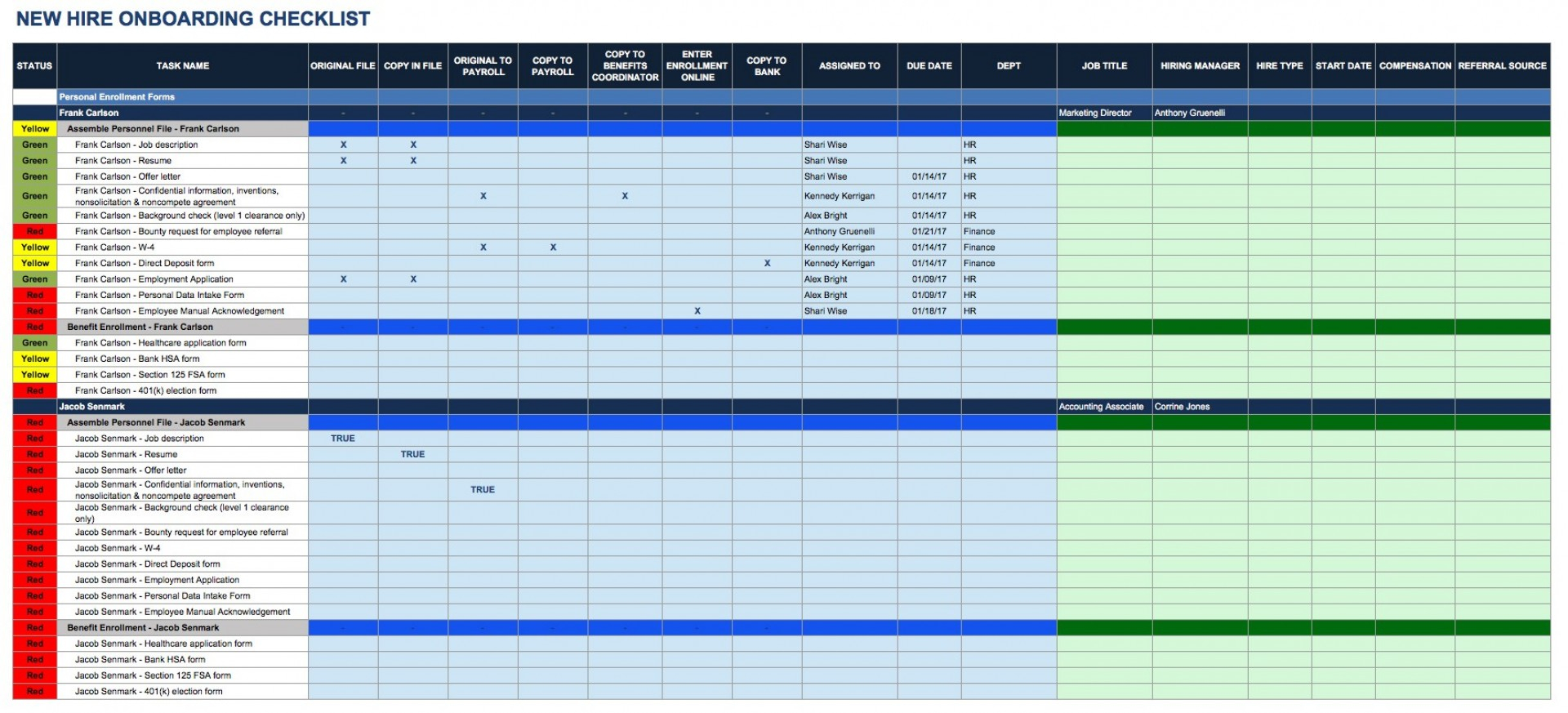 how to track employee performance spreadsheet